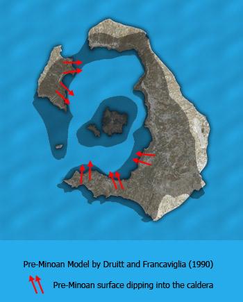 Santorini Volcano History Santorini Guide