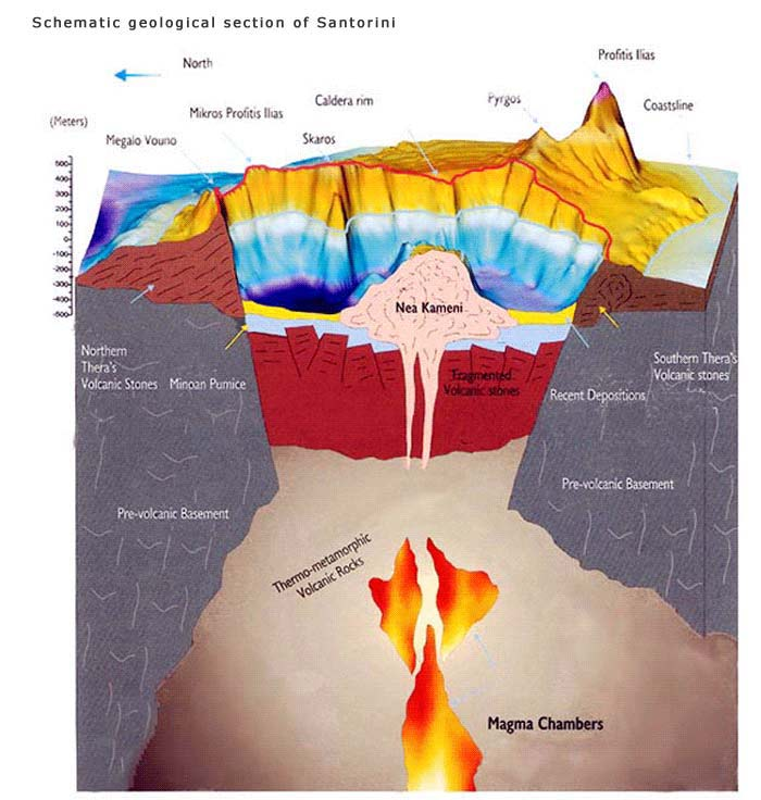 Santorini volcano map